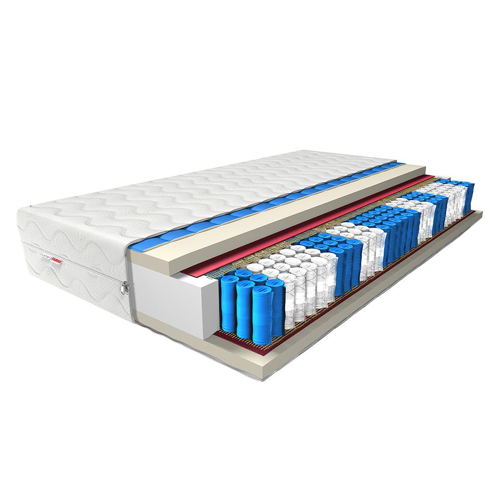 Matratzenauflage Topper LUXURY HR mit Kaltschaum von 70x200 bis 200x200cm